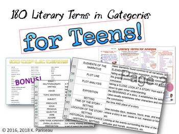 Literary Terms (& Definitions) for Teens