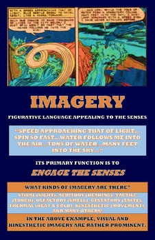 Literary Terms Deluxe Poster Set