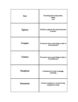 Literary Terms Flash Cards 50+ terms