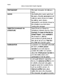 Literary Terms Glossary & Literary Analysis Graphic Organizer