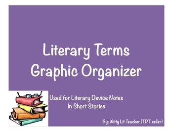 Literary Terms Graphic Organizer
