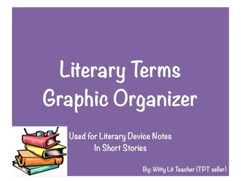 Literary Terms Graphic Organizer