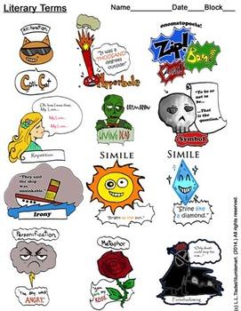 Literary Terms Guide, Worksheet, and Bonus 4-Piece Clip-Art!
