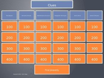 Literary Terms Jeopardy - PA/Keystone Prep