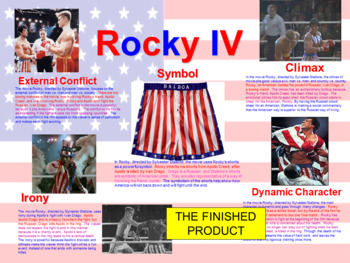 Literary Terms PowerPoint Poster Project