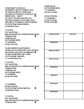 """Literary Terms Review using """"Cecilia and the Satellite"""" 4 Column Notes Version"""