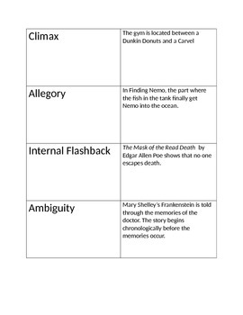 Literary Terms Round Robin with Examples Game