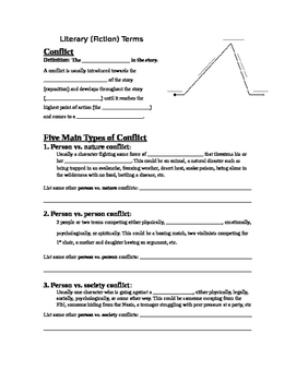 Literary Terms: Scaffolded Notes for Students