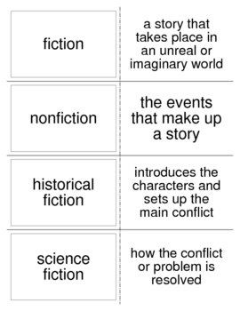 Literary Terms Vocabulary Flashcards