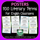 Literary Terms & Vocabulary for English Classrooms x100 Fr
