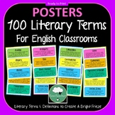 Literary Terms & Vocabulary for English Classrooms x100 Frieze Colourful Display