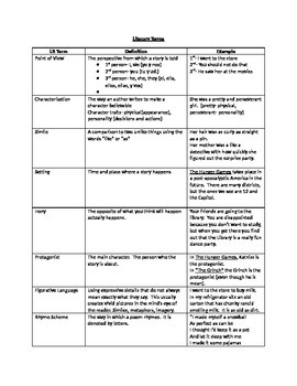 Literary Terms Worksheet by Coop's Corner   Teachers Pay ...