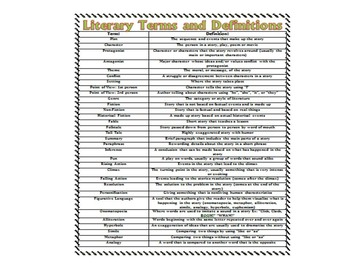 Literary Terms and Definitions