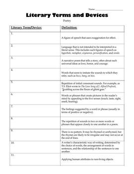 Literary Terms and Devices bundle