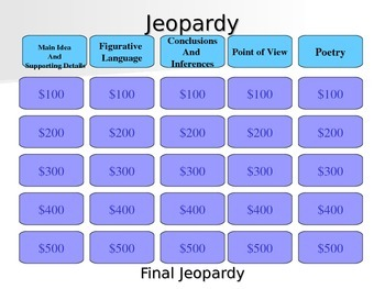 Literary Text Jeopardy Game