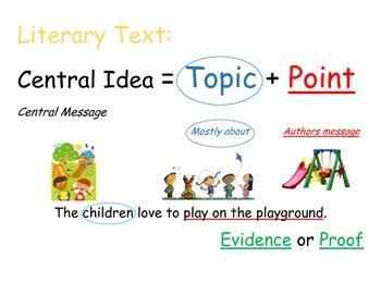 Literary Text Primary