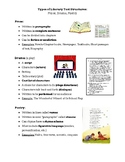Literary Text Structures - Prose, Drama, Poetry
