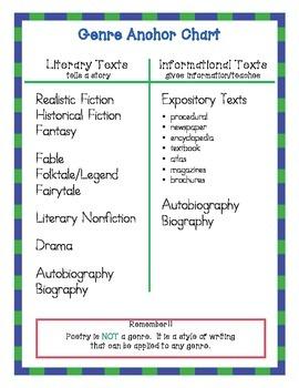 Literary Texts - Literacy Center