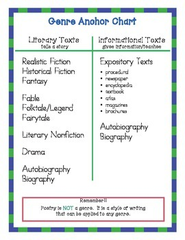 Literary Texts - Literacy Center