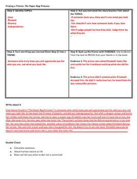 Literary Theme Lesson Plan & Worksheet
