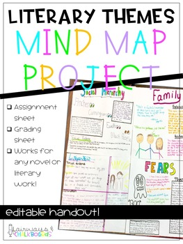 Literary Theme Mind Map Project
