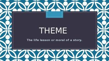 Literary Theme vs. Topic