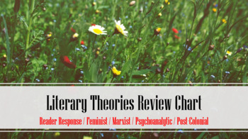 Literary Theories Review Chart