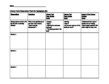 Literary Tools Observation Chart for Fahrenheit 451