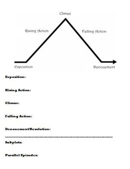 Literary Triangle (Plot, Setting, and Character Notes)