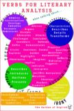 Literary Verbs Classroom Poster