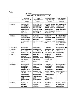 Literary Visualization Project and Rubric - Book Report - Independent Reading