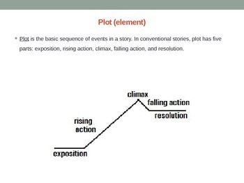 Literary Vocabulary for Fiction PowerPoint