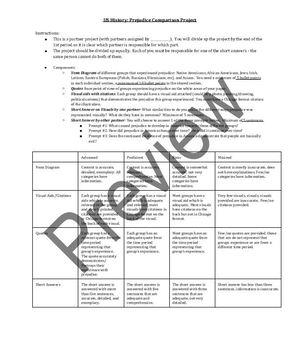 Literature Analysis Graphic Organizer