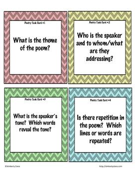 Literature Analysis Jumbo Task Card Bundle