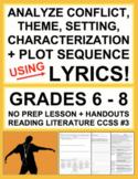Analyze Character, Setting, Plot, Sequence of Song Lyrics | Printable & Digital