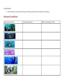 Literature Analysis of the movie Finding Nemo