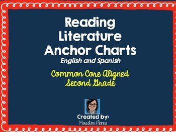 Literature Anchor/Process Chart English and Spanish