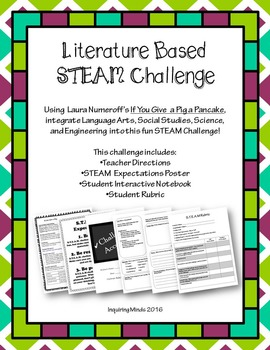 Literature Based STEAM Challenge: If You Give a Pig a Pancake