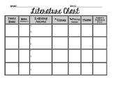 Literature Chart
