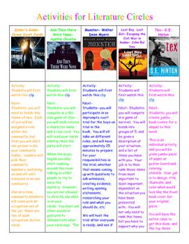 Literature Circle Activity Ideas