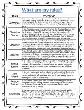 Literature Circles and Reading Booklet With Roles, Choice Board and Rubric