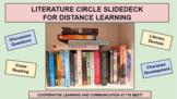 Literature Circle Breakout Rooms