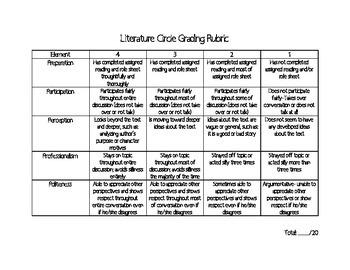 Literature Circle Bundle (Role Cards/Sheets, Self Evaluation, Grading Rubric)