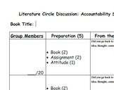 Literature Circle Discussion Accountability Sheet