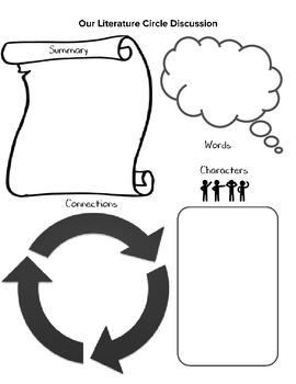 Literature Circle Discussion Guide