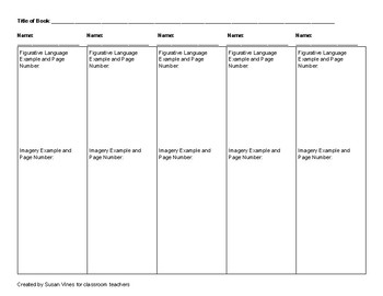 Literature Circle Figurative Language and Imagery Tracker