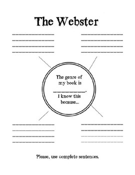 Literature Circle Roles: Fountas and Pinnell
