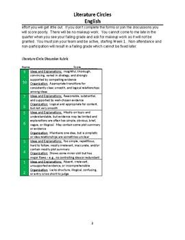 Literature Circle Information Sheet