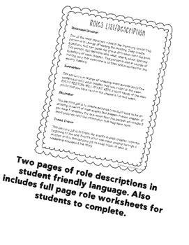 Literature Circle Information and Roles