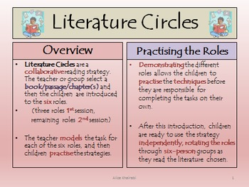 Literature Circle Introduction and Pro Formas